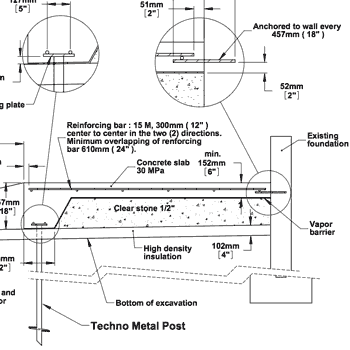 Technical Drawings Techno Metal Post